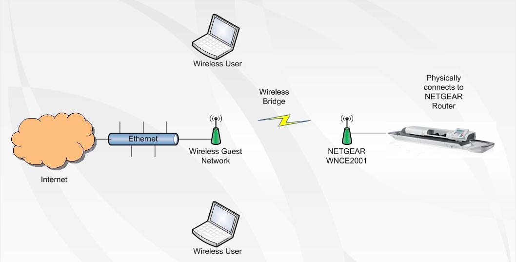 Instructions - Connections  U0026gt  Wifi Connection Setup